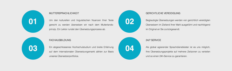 Übersetzung Dänisch - Deutsch | Übersetzungsagentur24